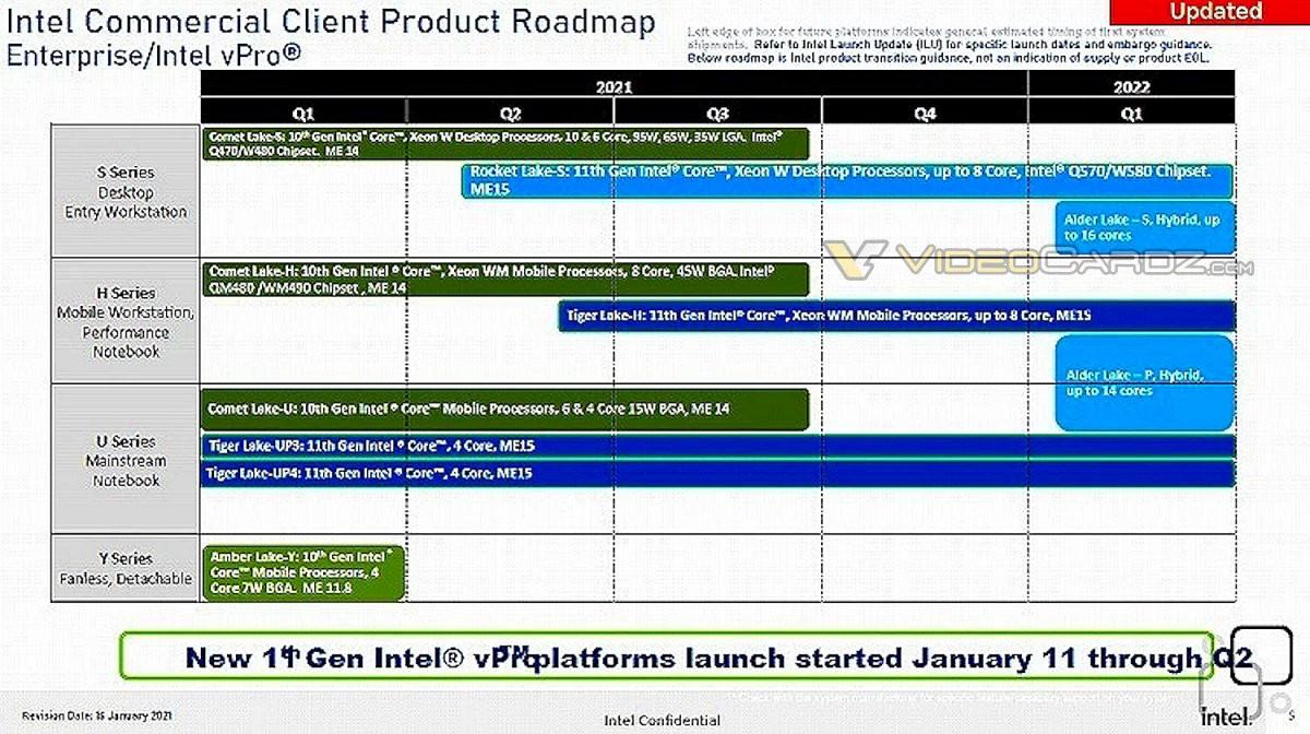 Intel Alder Lake Roadmap 2