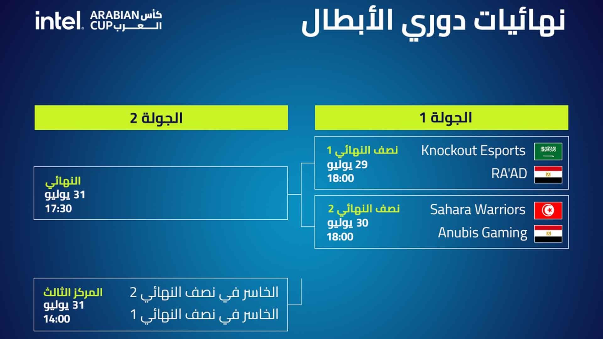 نهائيات دوري أبطال العرب