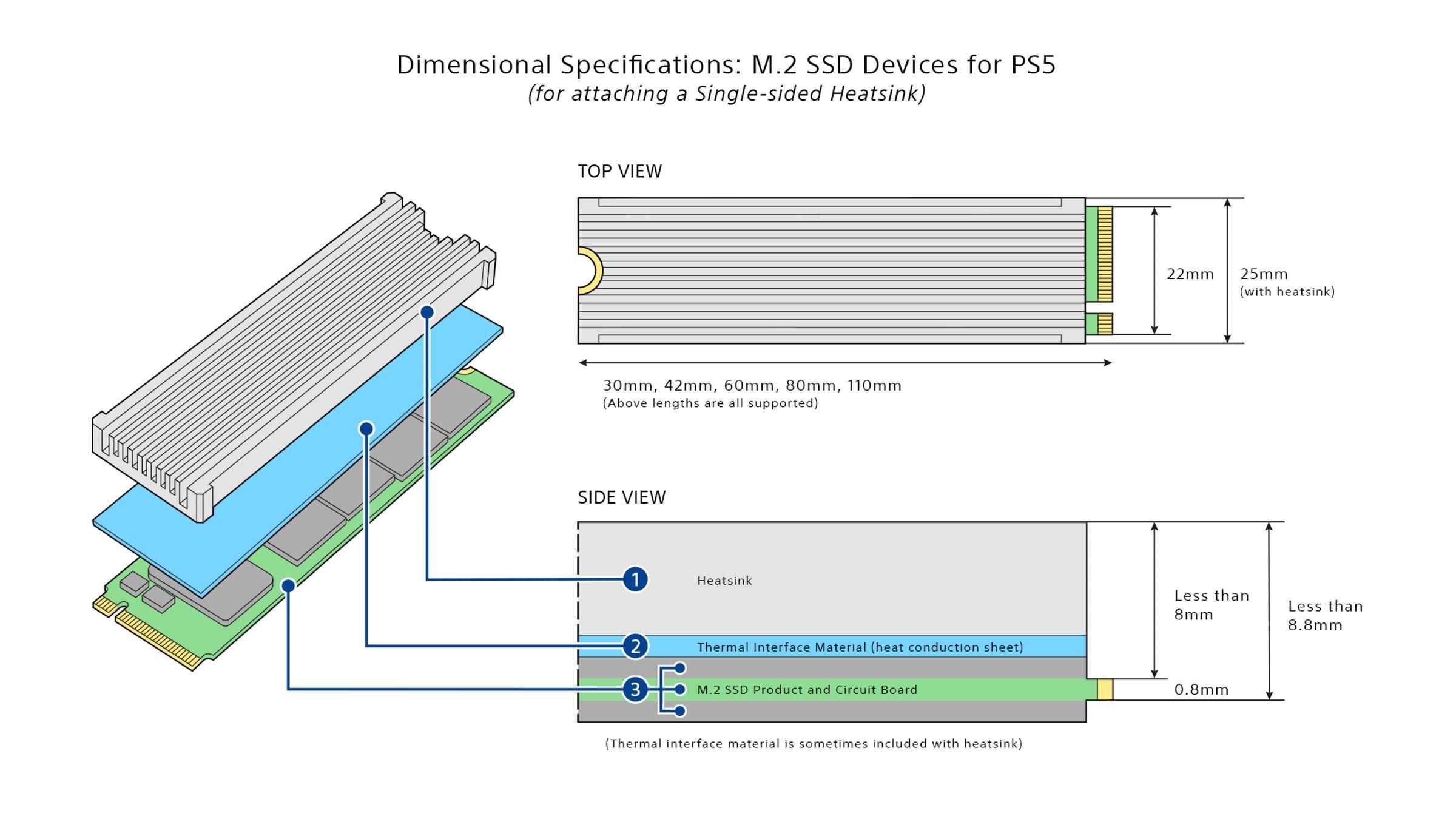 PS5 M.2 SSD كيفية إضافة بلايستيشن 5