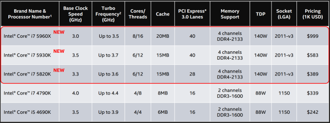i7-Extreme Processors