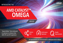 تعريف AMD Catalyst Omega
