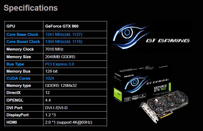 G1.Gaming GTX 960 Specs