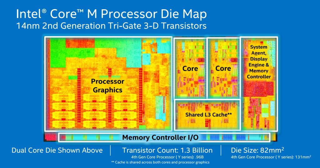 Intel-Core-M-01