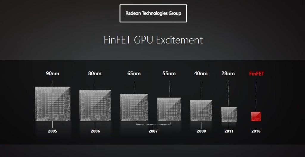 AMD-Polaris-06