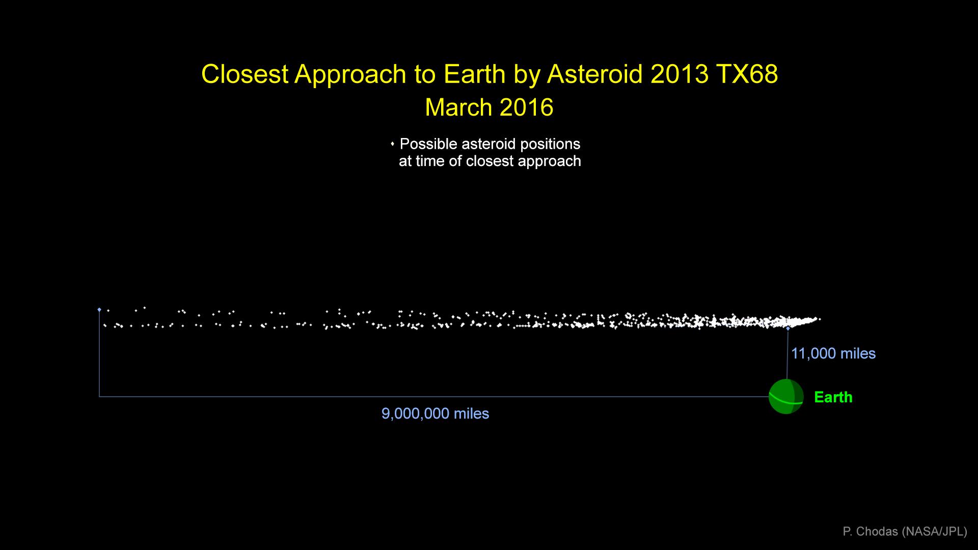 Asteroid-Earth-01