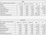 أرقام مفصلة عن عائدات انفيديا لعام 2016