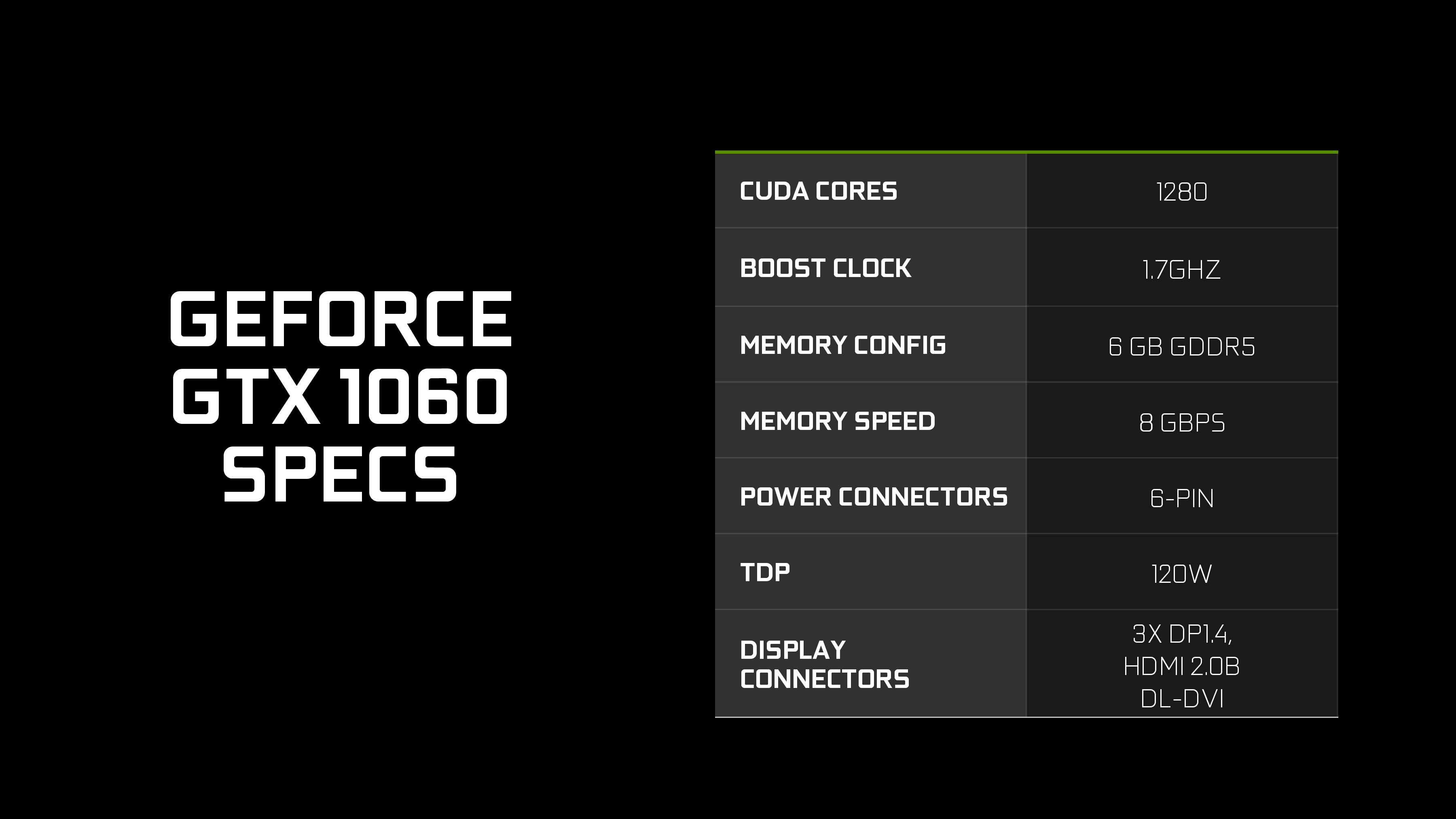 NVIDIA-GeForce-GTX-1060_Specs