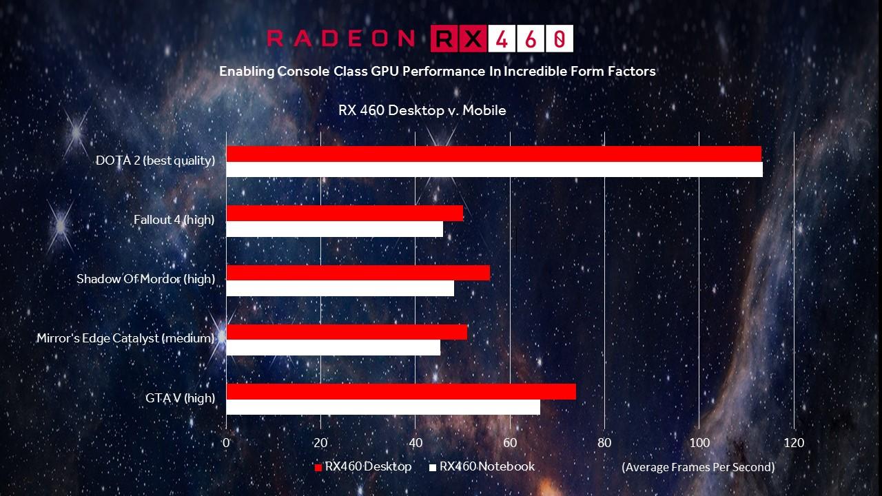 HP-Omen-RX-460-Desktop-vs-Mobile