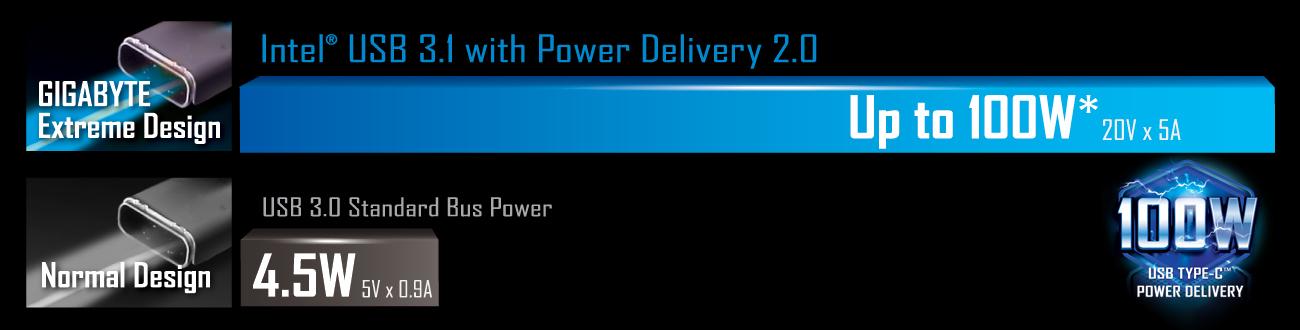 جيجابايت: أحدث جيل من منفذ USB 3.1 مع خاصية Power Delivery 2.0