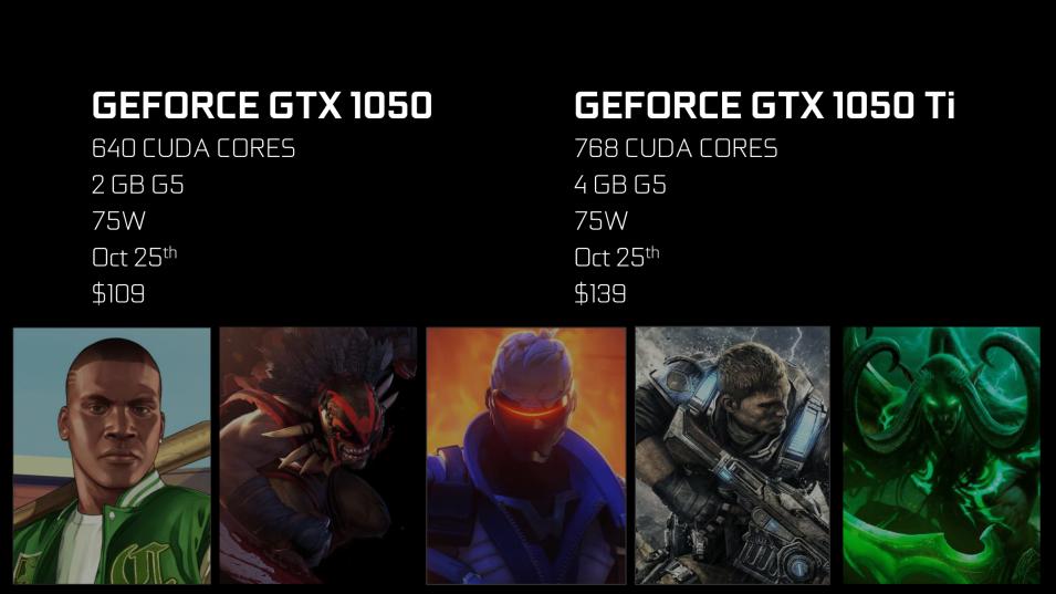 انفيديا تعلن رسمياً عن بطاقة GTX 1050 Ti و GTX 1050