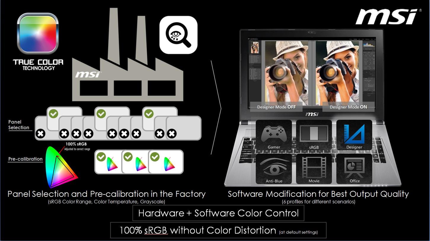 تقنية MSI True Color