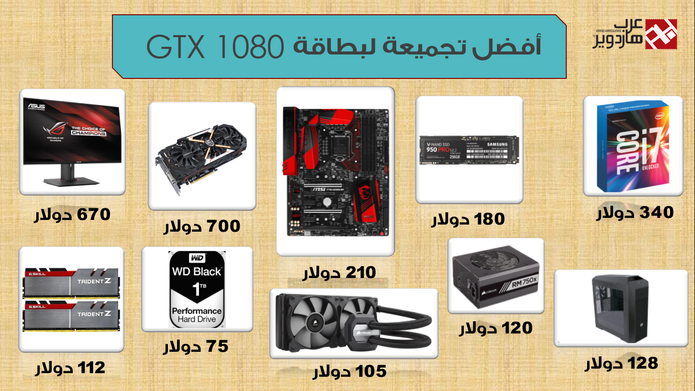 21a4286b2 ماهي بطاقات Geforce GTX التي تدعم الواقع الافتراضي؟ - عرب هاردوير