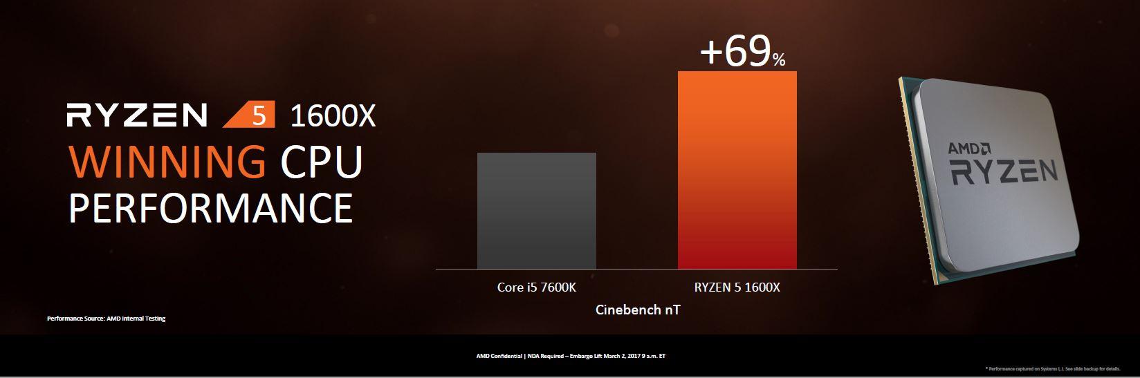 RYZEN AMD ZEN