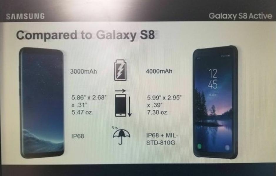 لهاتف Samsung Galaxy S8 Active