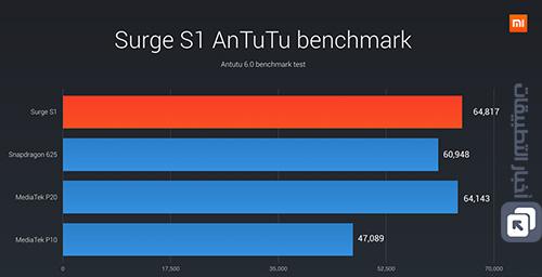 منصة Surge S1
