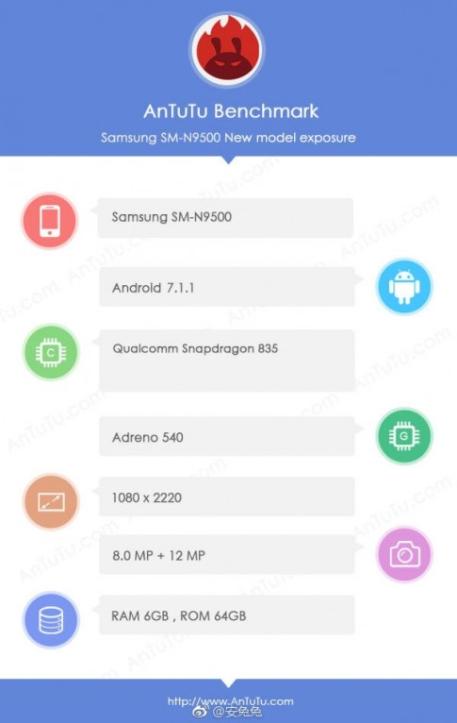 ظهور موصفات Galaxy Note 8
