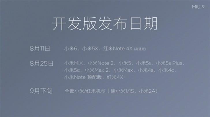 هواتف Xiaomi