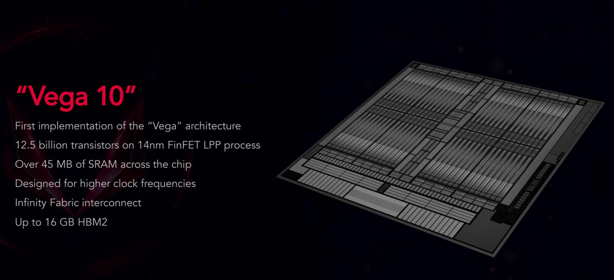 AMD RX Vega 64