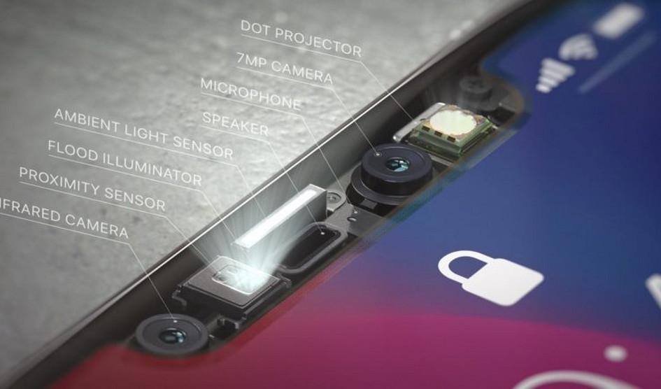 قد نري تقنيات مثل TrueDepth Camera و Face ID في أجهزة iPad Pro العام القادم