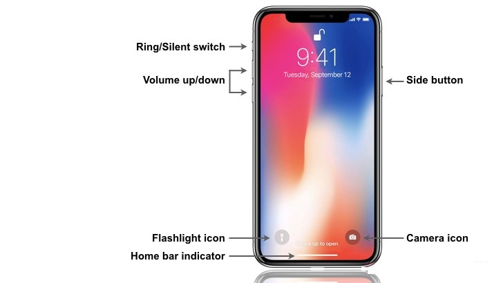 أهم الخدع التي يمكنك عملها مع هاتف iPhoneX