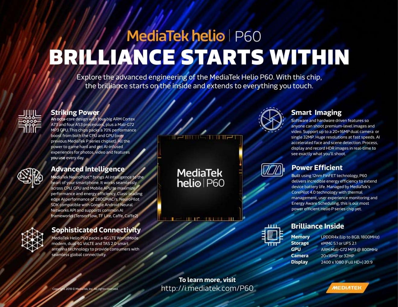 شركةMediaTek تطلق منصةHelio P60