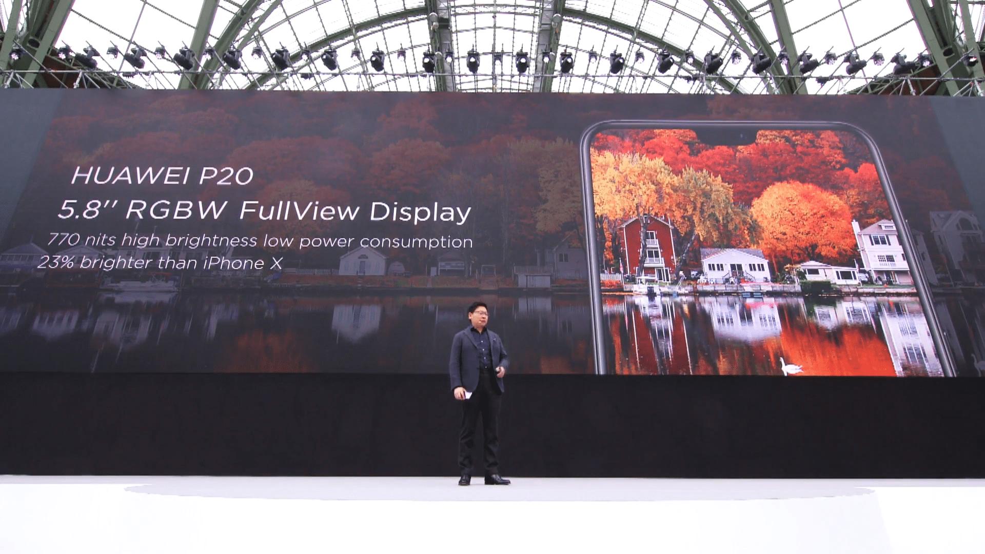 Huawei P20 P20 Pro Screens