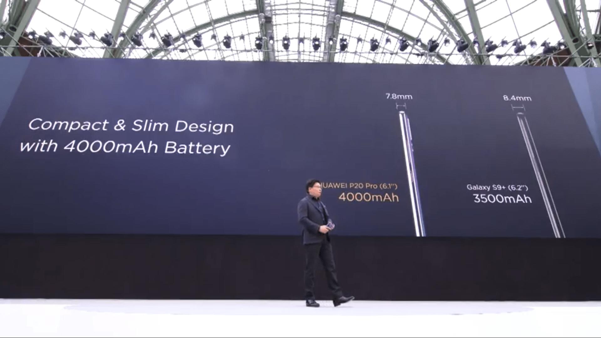 Huawei P20 P20 Pro Batteries