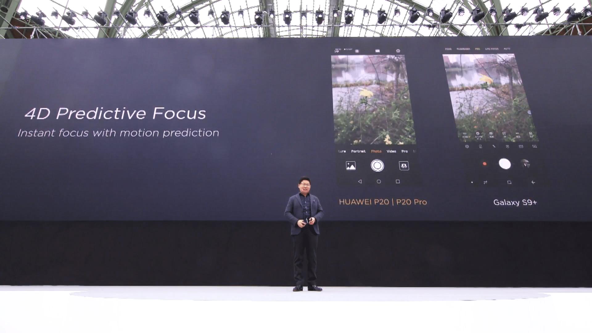 Huawei P20 P20 Pro Predictive Focus