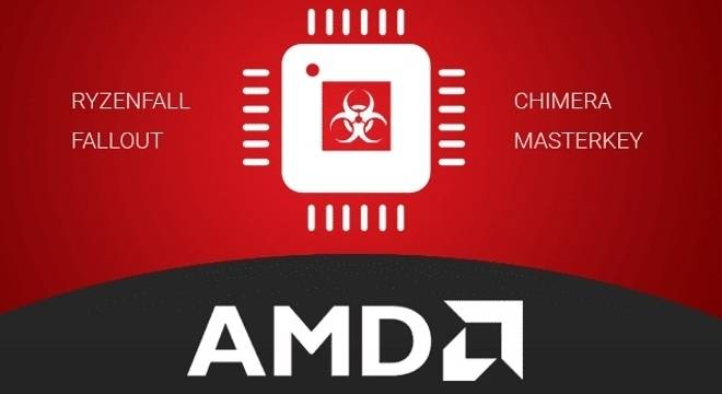 AMD Flaws CTS Labs