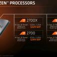 جهز أموالك! AMD تعلن عن معالجات الجيل الثاني Ryzen 2600(X), 2700(X) وشريحة X470