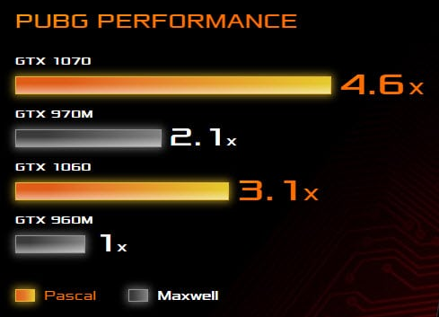 ASUS ROG SCAR II GPU