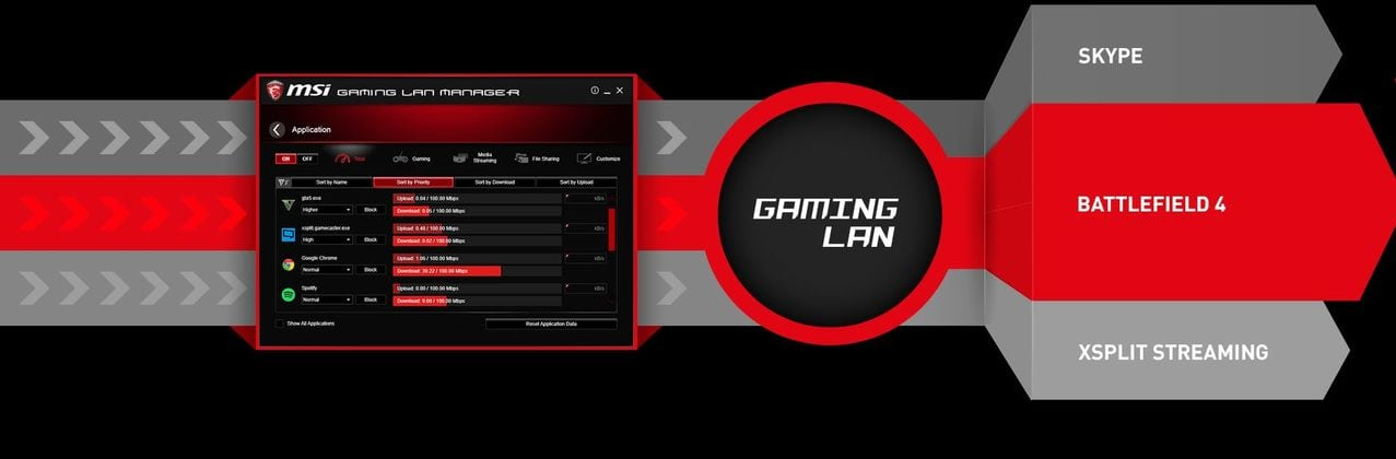 Gaming Network Manager