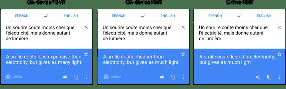 Neural Machine Translation ، ترجمة جوجل ،