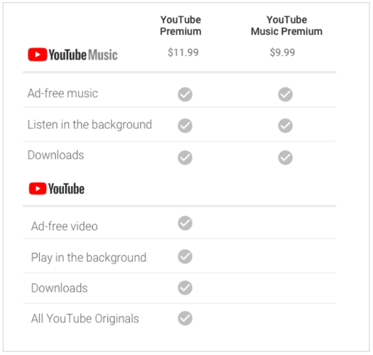 YouTube Music ، يوتيوب للموسيقيى، تطبيق يوتيوب للموسيقى ، YouTube