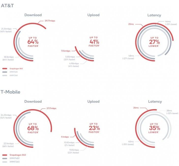Intel_vs_Snapdragon Modems