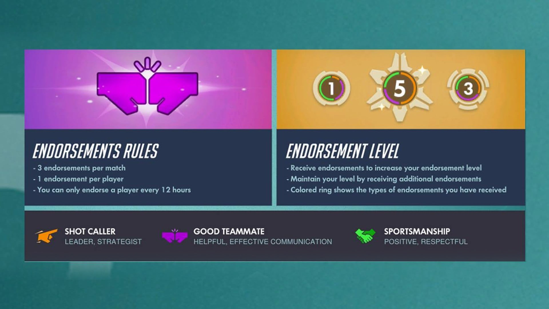 teammate endorsement levels