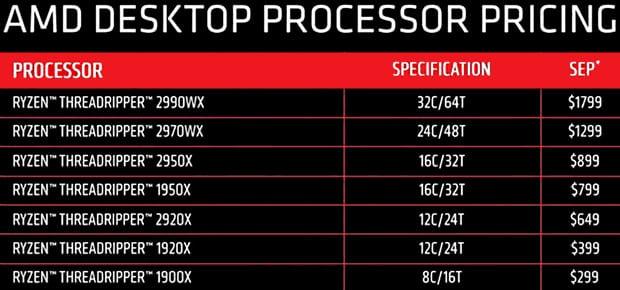 AMD Cuts Prices of First Gen Ryzen Threadripper Processors