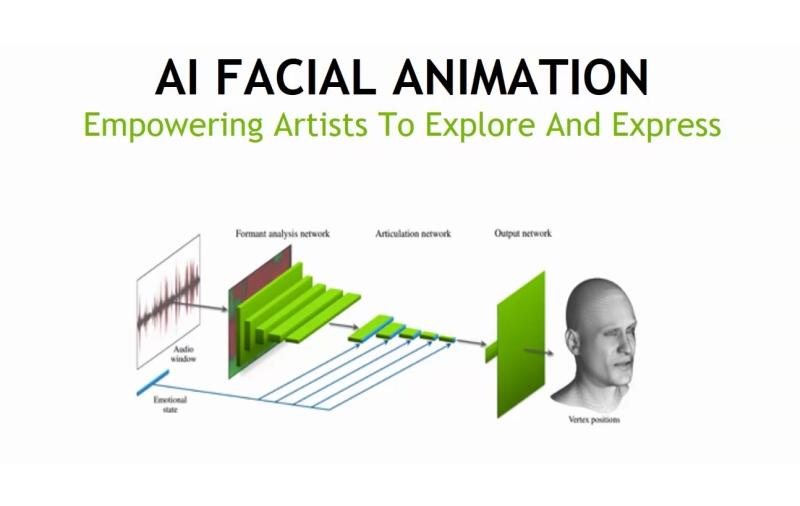 AI Facial Animation