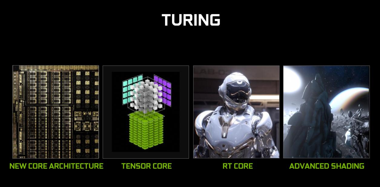 NVIDIA RTX Turing