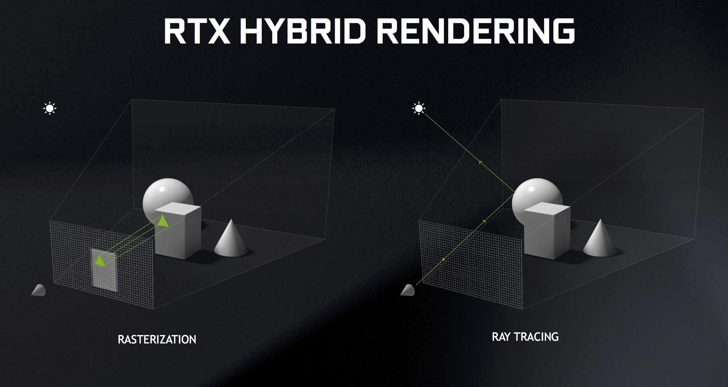 Ray Tracing RTX