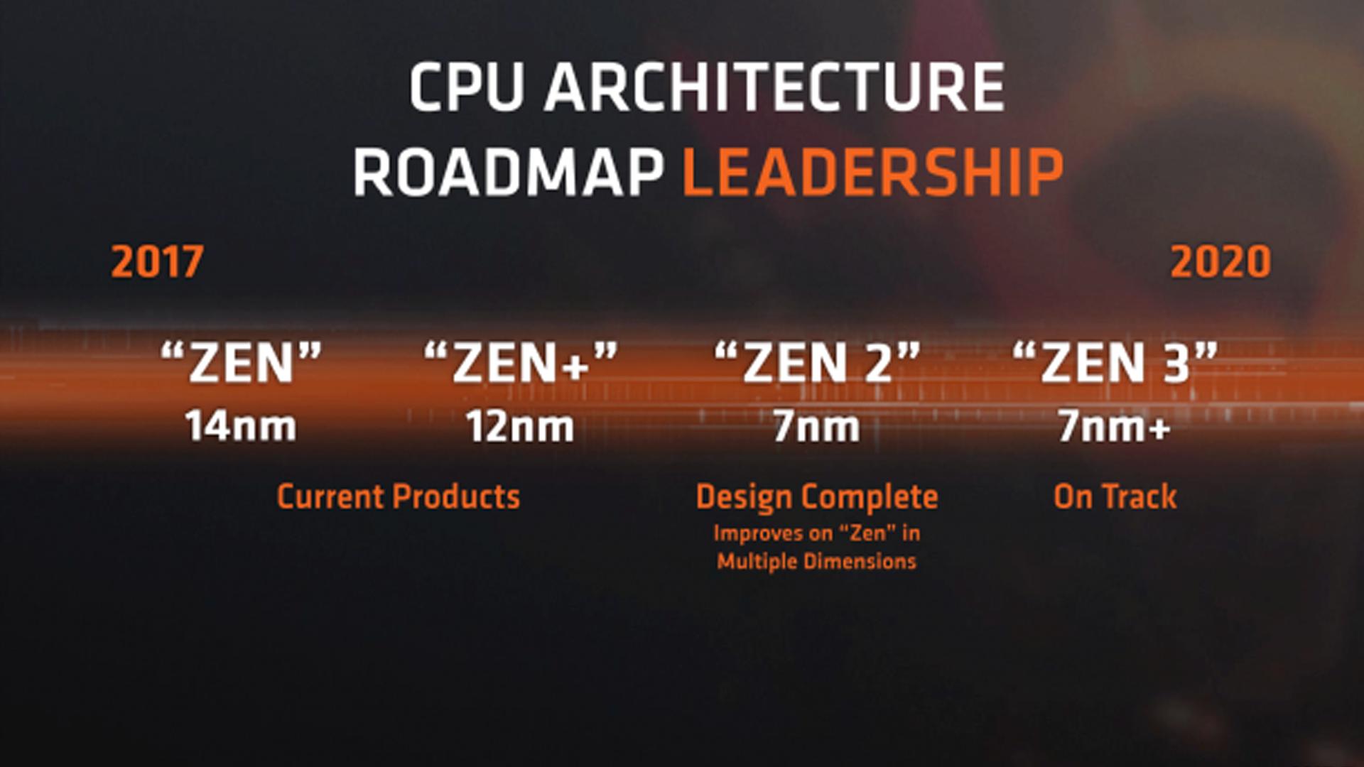 أولى العينات الهندسية لمعالجات مستندة على معمارية AMD Zen 2 تصل لفريق RTG