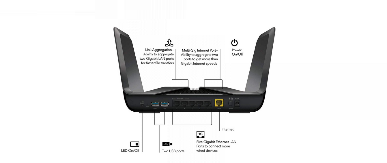 Nighthawk AX8 8-Stream WiFi Router