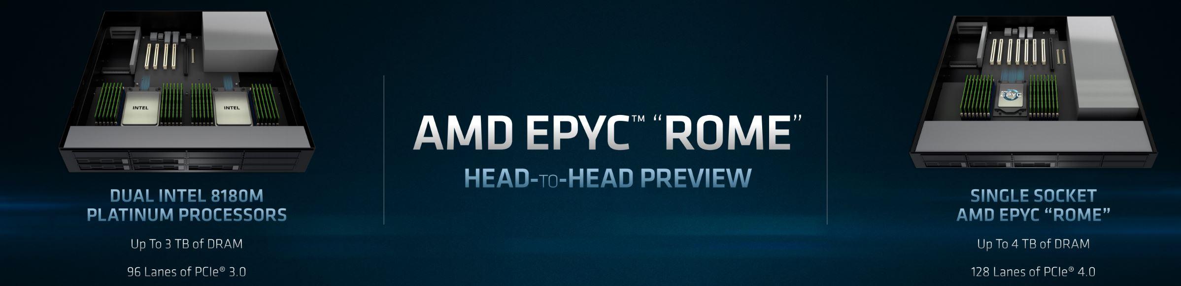 AMD Epyc 2 vs Xeon 8180