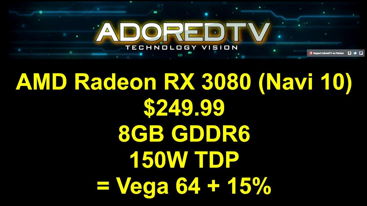 وضع البطاقات الرسومية GPU بعد أزمة التعدين Mining، هل تعود AMD
