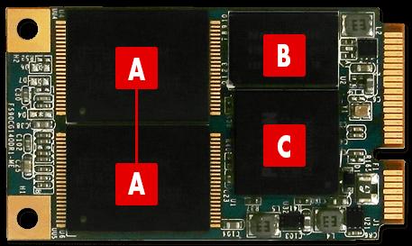 أقراص التخزين SSD