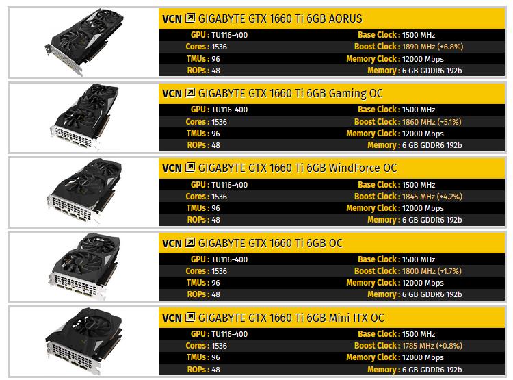 GIGABYTE GeForce GTX 1660Ti
