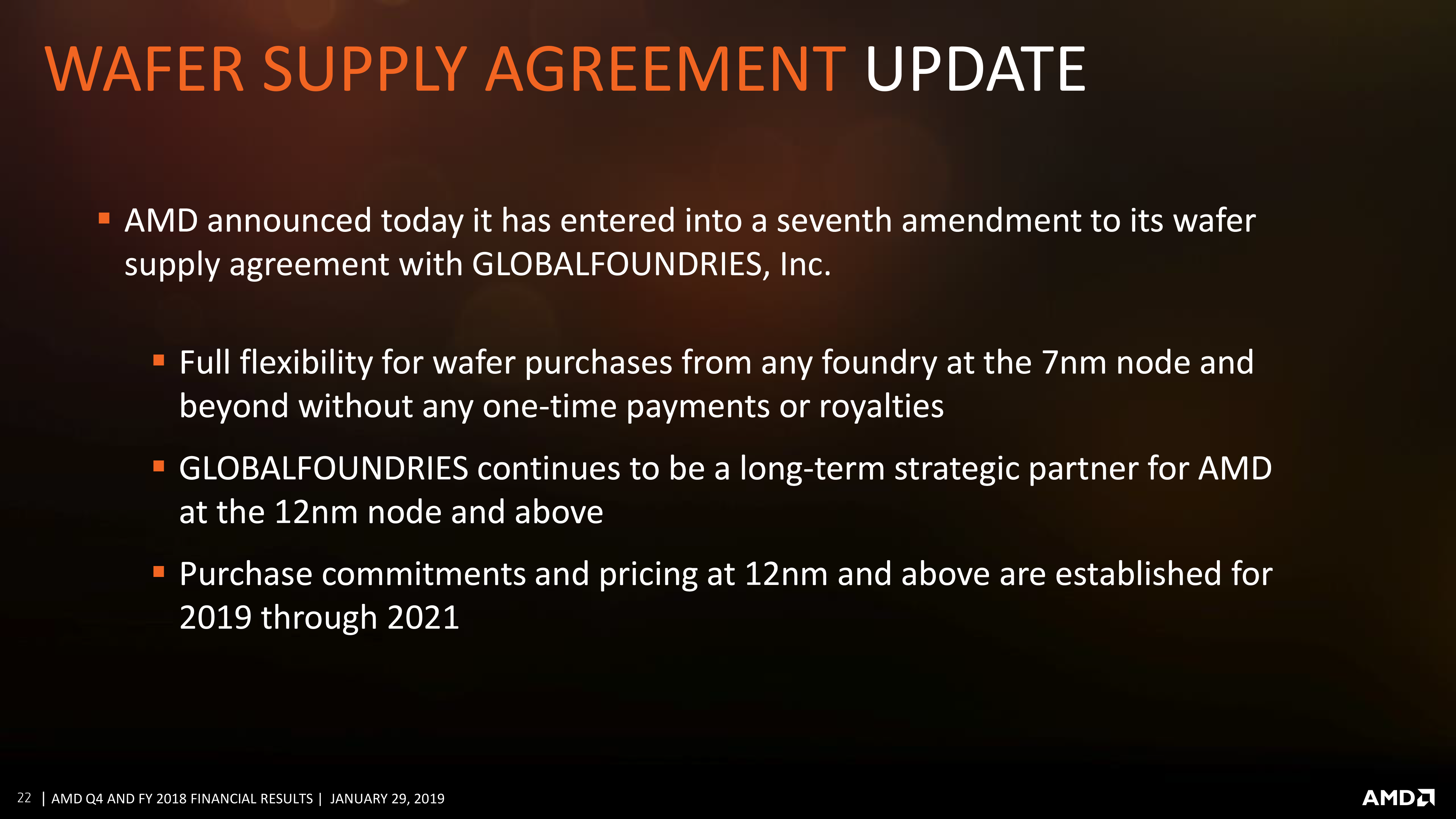 AMD Updates Wafer Supply Agreement with GlobalFoundries to Free Itself of