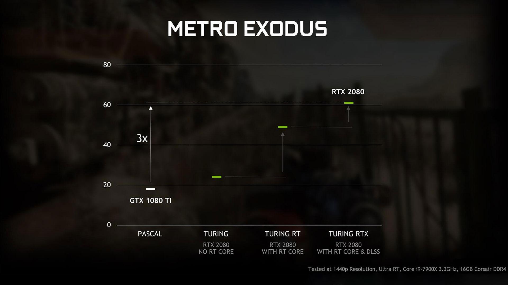 nvidia-gtx-ray-trace-support-metro-exodus
