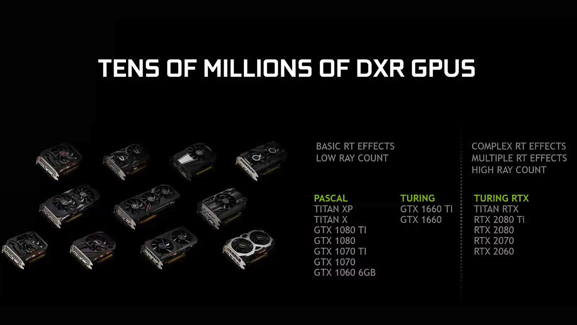 nvidia-gtx-ray-trace-support