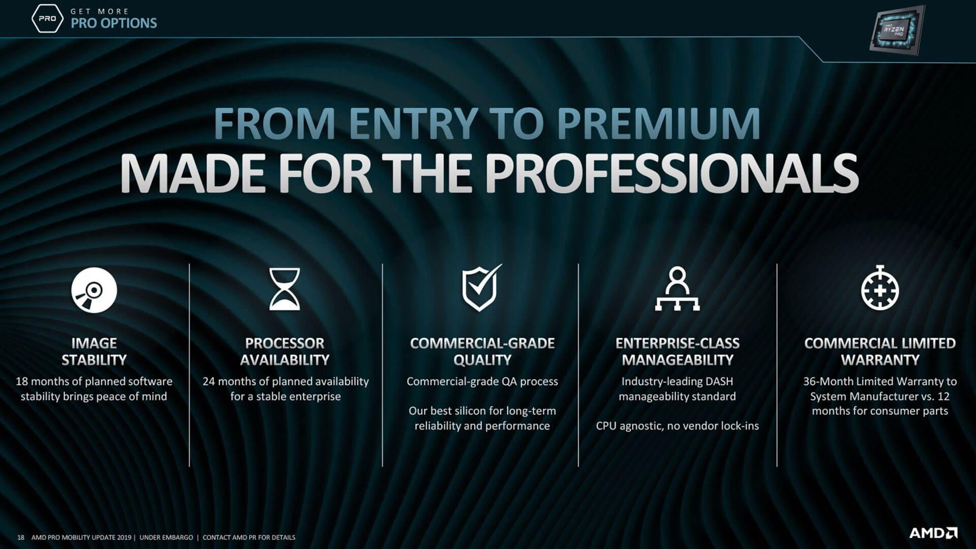 AMD-Pro-5